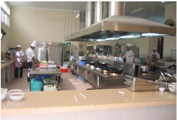 Phương pháp bố trí bếp trong nhà hàng, khách sạn hợp lý